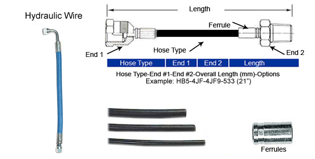 Hydraulic Hose Temperature Rating