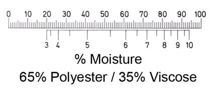 Moisture Meter Conversion Tables