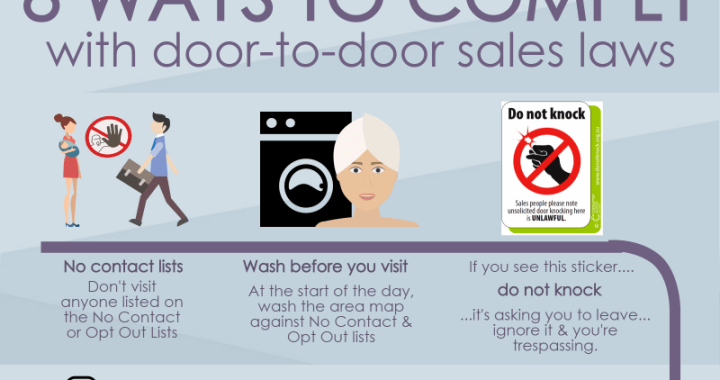 Infographic detailing 8 ways to comply with door-to-door sales laws