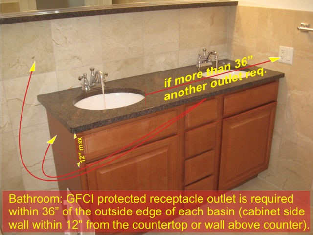 Electrical Code For Bathroom Outlets