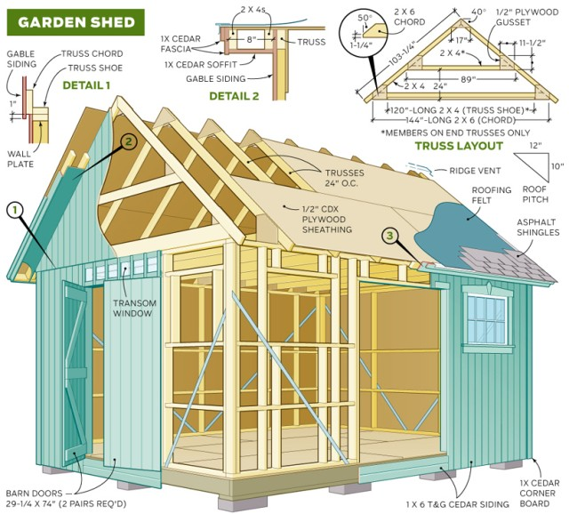 plans for wood shed