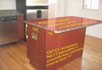Kitchen Island Gfci Requirements