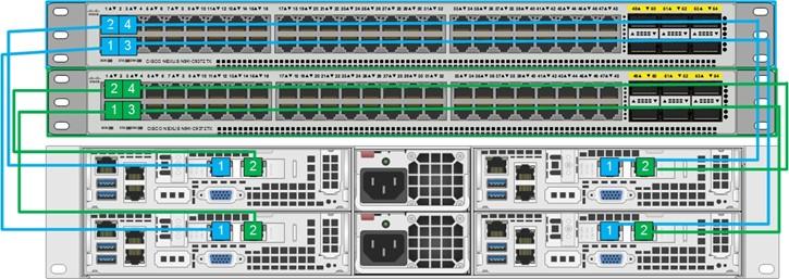 Deploying Storage Spaces Direct – Part 2 #StorageSpacesDirect #mvphour