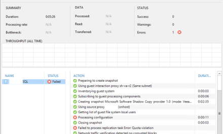 #VEEAM REPLICATION JOB FAILED AND CREATED MYSTERIOUS REPLICA VMS AT TARGET HYPER-V HOST SERVER #WINDOESSERVER #MVPHOUR