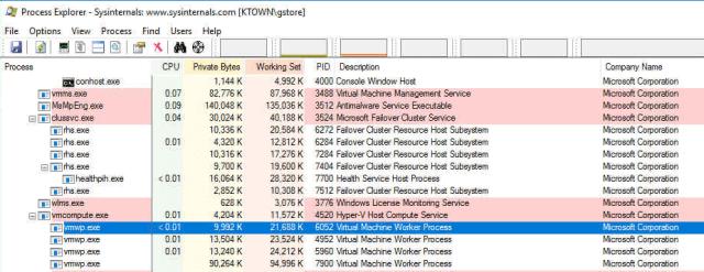 The Case of Veeam Backups Failing on Hyper-V Error 32775 – #Veeam