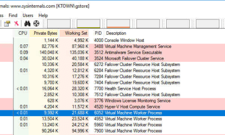The Case of Veeam Backups Failing on Hyper-V Error 32775 – #Veeam #StorageSpacesDirect #HyperV