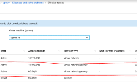 The Case of Configuring Forced Tunneling in Azure to route Virtual Machine traffic back through an on Prem Firewall – #Azure #AzureSiteRecovery
