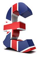 UK Gamlbing Tax