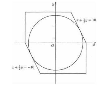 Area of circle - figure