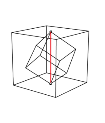 surface area of inner cube
