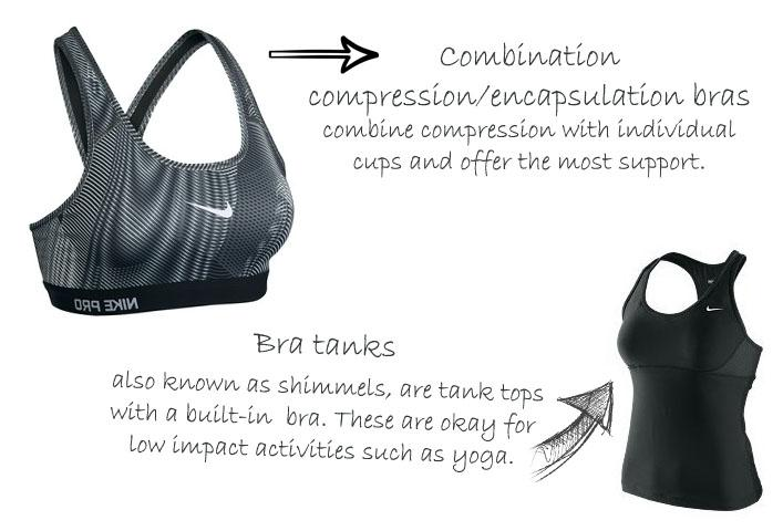 types of sports bras compression encapsulation bra tanks nike how to choose a sports bra
