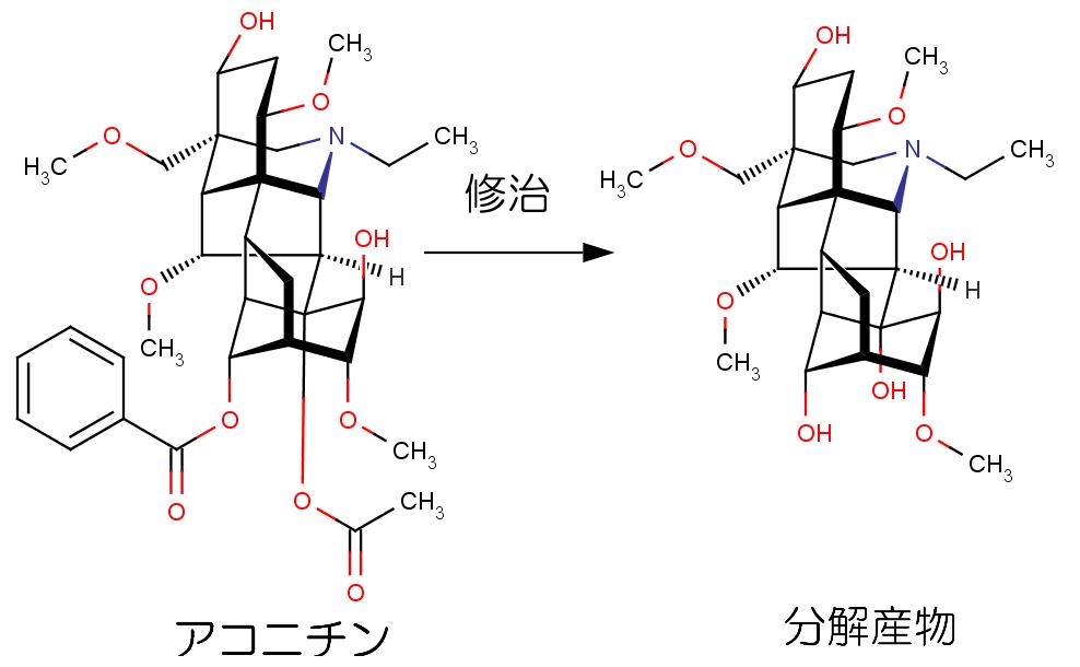 アコニチン (aconitine) | Chem-Station (ケムステ)