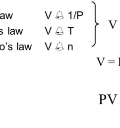 the ideal gas law  [ 1186 x 671 Pixel ]