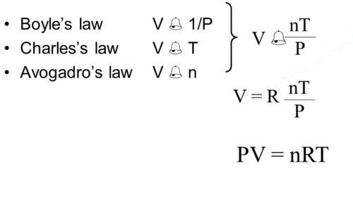 small resolution of the ideal gas law
