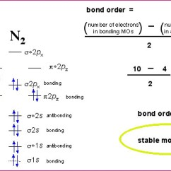 Show The Orbital Filling Diagram For Bromine T Flip Flop Circuit Mo Theory Answer
