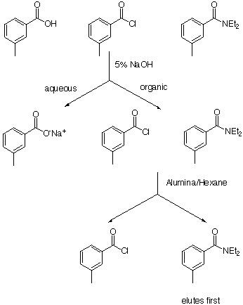 Answer Key Final Exam Spring 2004 Chem 30CL