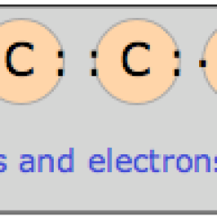 Electron Dot Diagram Of Ammonium Ion 2010 Ford Fusion Stereo Wiring Covalent Bonding