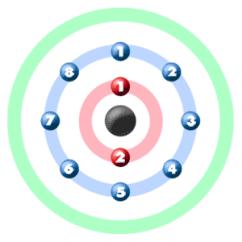 Neon Atom Diagram 2003 Saab 9 3 Wiring Chem4kids Com Orbital And Bonding Info Electron Graphic