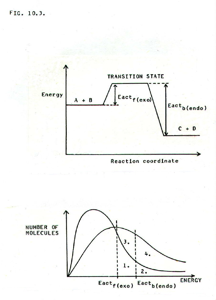 chembook.co.uk: CHEMISTRY IN PERSPECTIVE FOR BORED AND