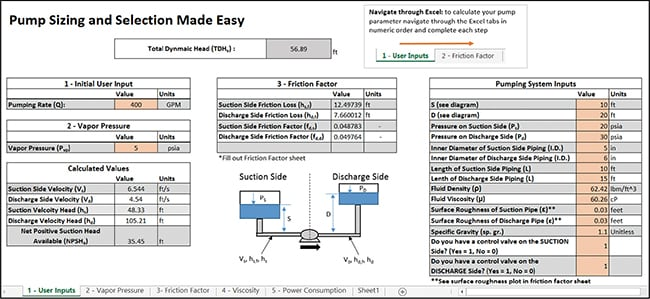 Pump Sizing and Selection Made Easy - Chemical Engineering | Page 1