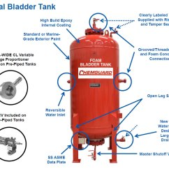 Well Pressure Tank Installation Diagram 2002 Mustang Headlight Wiring Get Free Image About
