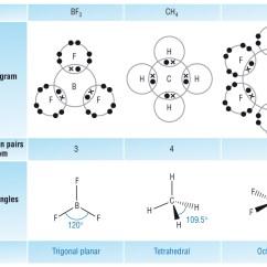 Sodium Oxide Ionic Bonding Diagram 1993 Honda Accord Lx Stereo Wiring Index Of /aschem/unit 1/ch3imf/images 3