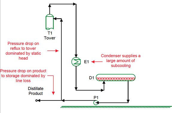 Can Your Pump Cope With Process Changes?