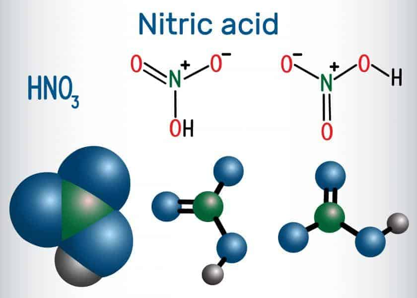 What Is Nitric Acid?