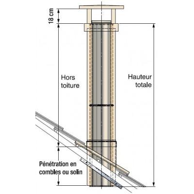 grande hauteur conduit inox galva