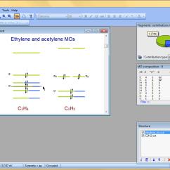 How To Make An Energy Level Diagram Class Visual Paradigm Chemissian Software Analyze Spectra Build Density Maps And Molecular Orbitals Of Ethylene Acetylene