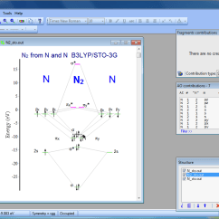 Energy Level Diagram For Nitrogen 2001 Klr 650 Wiring Chemissian Software To Analyze Spectra Build Density Maps And Formation Of Molecule From Atoms Atomic Molecular Orbitals