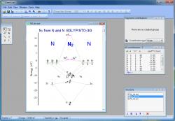 Formation of nitrogen molecule from atoms - Atomic and Molecular Orbitals