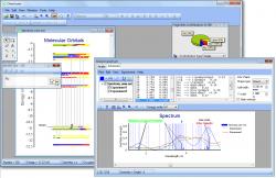 Assignment of peaks in spectrum editor