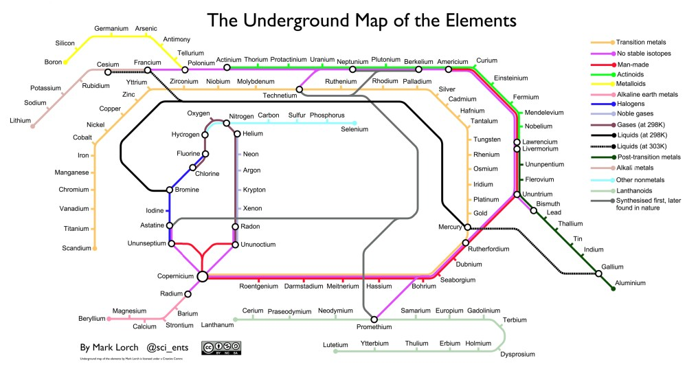 medium resolution of  elements on that line map 1 4