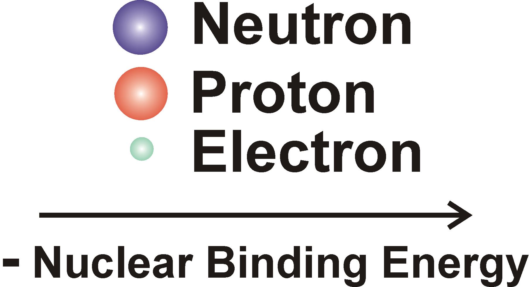 Nuclear Binding Energy Equation Chemistry