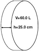 Chemistry Behind Airbags