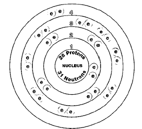 Isotopes of nickel