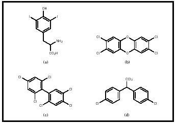 https://i0.wp.com/www.chemistryexplained.com/images/chfa_03_img0670.jpg?w=780