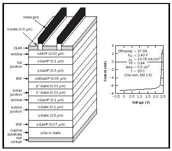 Car Solar Panels Solar Light Cars Wiring Diagram ~ Odicis