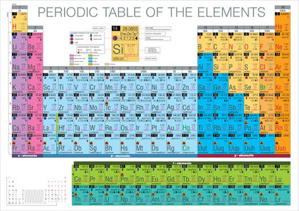 diagram of modern periodic table simple electronics projects for students with circuit chemistry encyclopedia water elements examples 3499