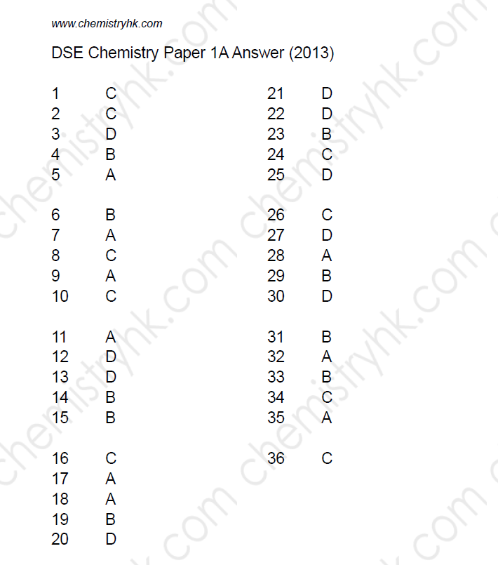 2013 DSE Chemistry Past Paper 1A MC Answer Marking Scheme