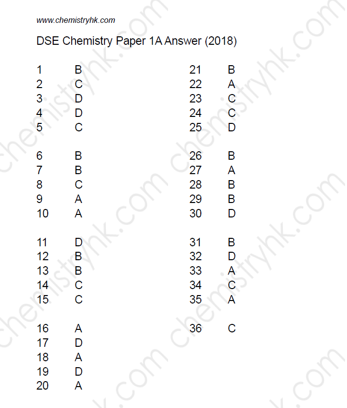 2018 DSE Chemistry Past Paper 1A MC Answer Marking Scheme
