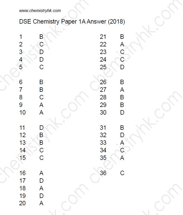 2018 DSE Chemistry Past Paper 1A MC Answer Marking Scheme
