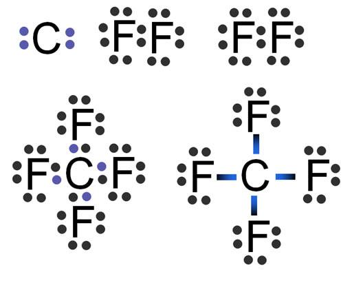 electron dot diagram for fluorine bargman breakaway switch wiring cuthbert's blog - lithium lewis structure
