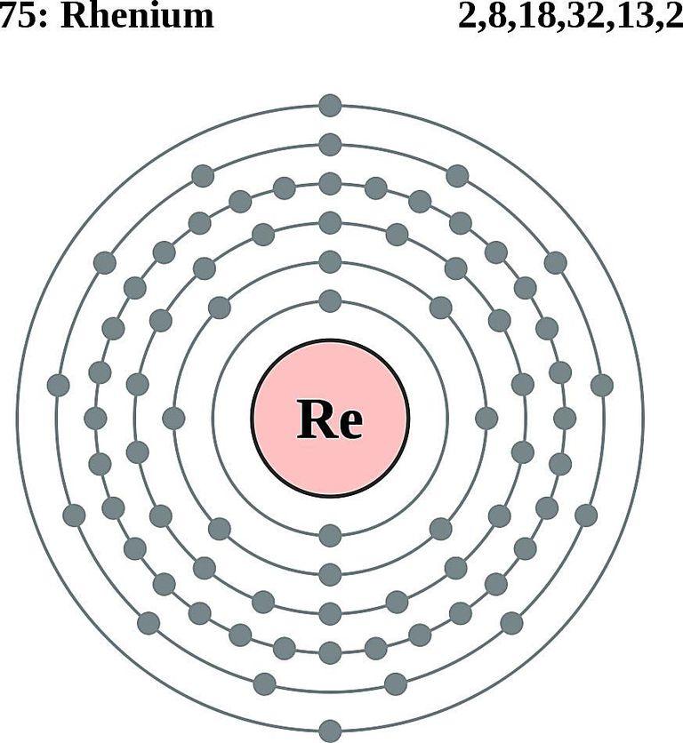francium atom diagram stuffy nose rhenium definition, facts, symbol, discovery, properties, uses