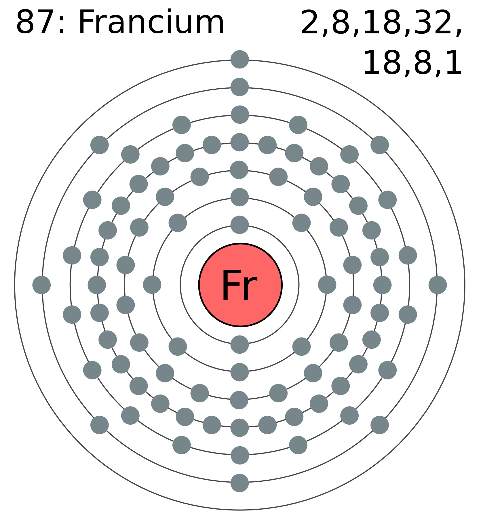 Francium Facts Symbol Discovery Properties Uses