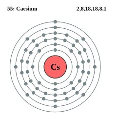 Copper Element Diagram Hss Wiring Coil Tap Cesium Facts, Symbol, Discovery, Properties, Uses