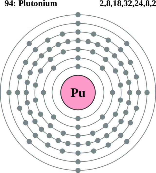 lewis dot diagram for as 3 way electrical switch plutonium facts, symbol, discovery, properties, uses