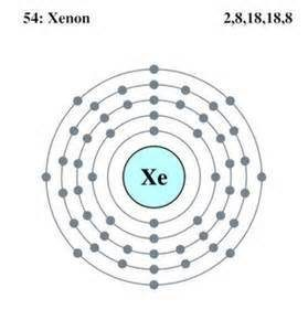 Wiring And Diagram: Diagram Of Xenon