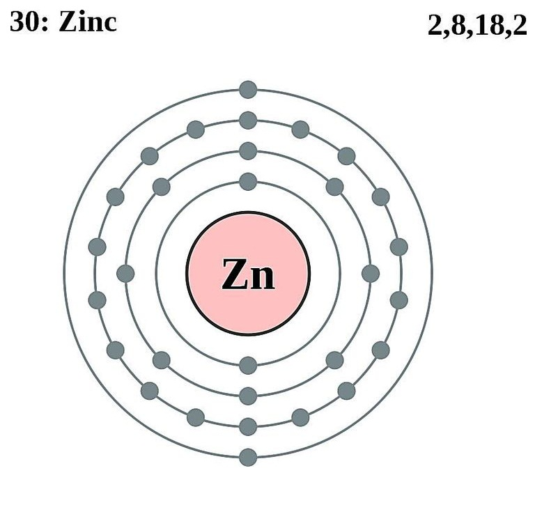 gold bohr diagram of atom carrier electric furnace wiring zinc great installation facts symbol discovery properties uses rh chemistrylearner com element for model